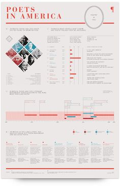 Statistics on Poets in America   Ryan Diaz - UW Design Show 2011
