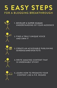 5 eenvoudige stappen voor een blog doorbraak! Source: http://coschedule.com/blog/running-a-high-traffic-blog/?utm_term=5+Breakthrough+Techniques+For+Running+A+High-Traffic+Blog&utm_content=buffer612ca&utm_medium=social&utm_source=twitter.com&utm_campaign=buffer