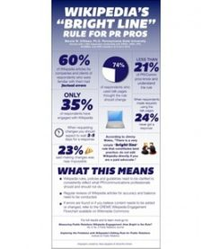 Infographic: Wikipedia's 'Bright Line' Rule for PR Pros