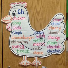 Consonant digraph, ch words anchor chart