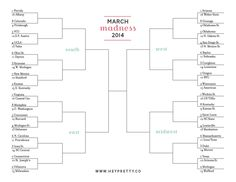 Pretty March Madness bracket for the NCAA Basketball Tournament