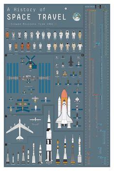 1836 Best Practical Spacecraft Spacesuit Design Images In 2020 Spacecraft Space Exploration Space Travel