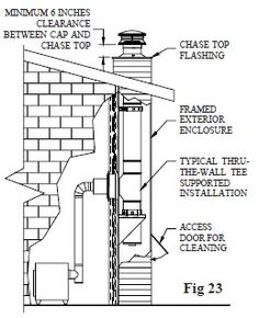 A Proper Chimney Chase For A Prefab Or Zero Clearance