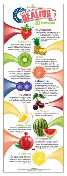 10 Fruits that Can Heal You - interesting...wonder if the cherries actually work/help