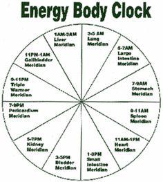 Die 14 Besten Bilder Von Gesundheit Gesundheit Astrologie