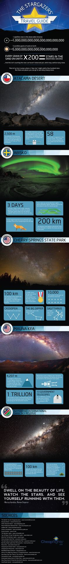 Best Places for Stargazing : From Chile to Hawaii, here are five amazing places in the world for stargazing. Indulge yourself in the enchanting   > http://infographicsmania.com/best-places-for-stargazing/?utm_source=Pinterest&utm_medium=ZAKKAS&utm_campaign=SNAP