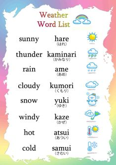 A teacher copy and student copy for referencing Japanese weathe words. Teacher copy can be made into a poster if needed.