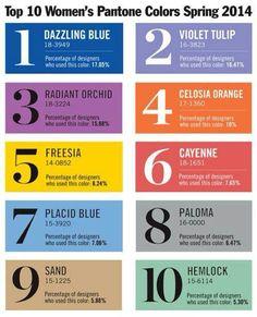 2014 s/s colors