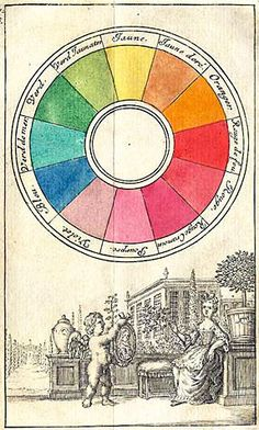 Color Wheel - 12 Color circa 1700's