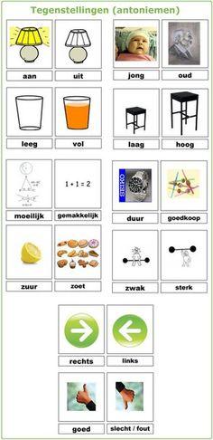 Grammar For Kids, Grammar And Vocabulary, Co Teaching, Creative Teaching, Dutch Phrases, Learn Dutch, Dutch Netherlands, Dutch Language, Learning Italian