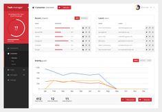Taskmanager Admin UI by callofsorrow on deviantART #webdesign