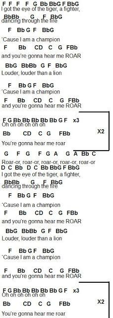 Flute Sheet Music: Roar