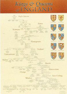 "Royal Family Tree @ www.britroyals.com/royals.htm ""Royal Family (849 - Present)  Descendants of Alfred the Great Alfred to Elizabeth II | Wessex | Normans | Plantagenet | Tudor | Scottish | Stuart | Hanover | Windsor | Family of Elizabeth II"""