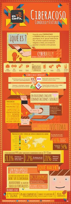 Ciberacoso #infografia #infographic #education
