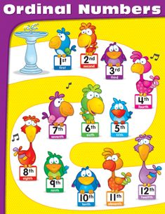 Learning ordinal numbers – one way | Teaching PNIEB... ideas and stuff