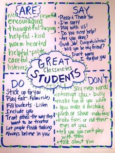 Get LOTS of terrific anchor charts for classroom management for any grade here!