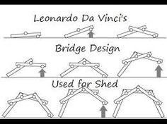 Image result for how to construct a da vinci bridge