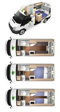 Location camping-car en Nouvelle-Zélande