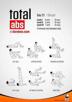 Total Ab Workout | Posted by: AdvancedWeightLossTips.com