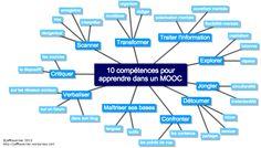 10 compétences pour apprendre dans un mooc / #pédagogie #formpro #elearning