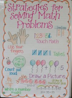 Grade Smarty-Arties taught by the Groovy Grandma!: Comma in a series, nouns, detail anchor charts Strategies for solving math anchor chart Math Strategies, Math Resources, Math Activities, Subtraction Strategies, Addition Strategies, Math Classroom, Kindergarten Math, Teaching Math, Classroom Ideas