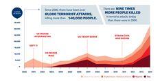 Tρομοκρατία, Racial Profiling, Political Correct. ~ Geopolitics & Daily News