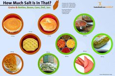How Much Salt Is In That? Grains Poster 12x18