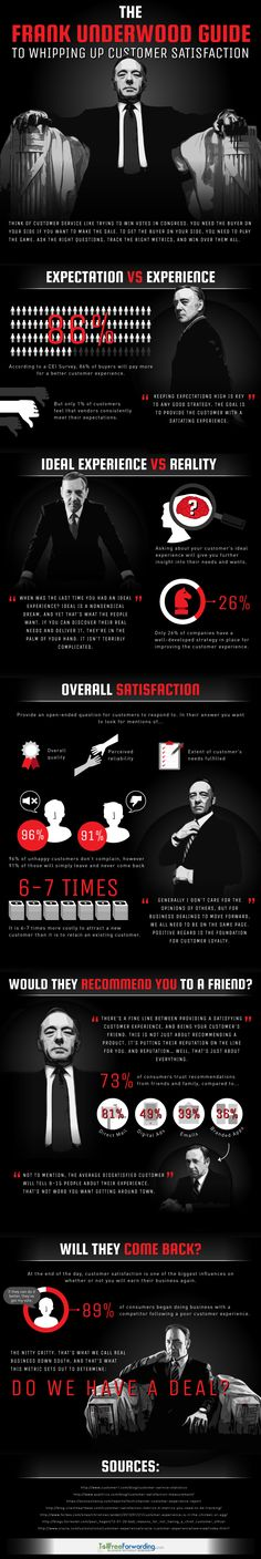 Infographic - The Frank Underwood Guide to Whipping Up Customer Satisfaction - The Social Media Monthly