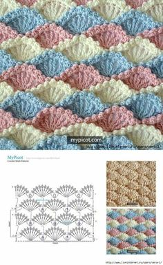 How to Make Crochet Look Like Knitting (the Waistcoat Stitch) Crochet Baby Blanket Free Pattern, Crochet Ripple, Crochet Shell Stitch, Crochet Diagram, Crochet Stitches Patterns, Crochet Chart, Crochet Motif, Crochet Flowers, Stitch Patterns