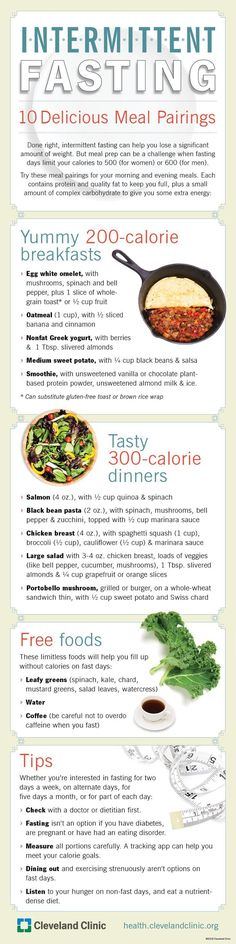 for Weight Loss? 10 Tasty Meals for Fast Days Fasting for Weight Loss? 10 Tasty Meals for Fast Days (Infographic)Fasting for Weight Loss? 10 Tasty Meals for Fast Days (Infographic) Weight Loss Meals, Fast Weight Loss, How To Lose Weight Fast, Fat Fast, Losing Weight, Weight Gain, Body Weight, Lose Fat, 200 Calorie Breakfast
