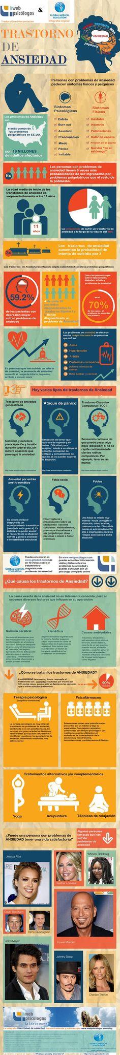 Trastorno de ansiedad Vía: www.webpsicologos.com/blog #infografia #infographic #health