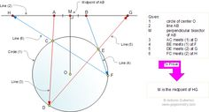Math Geometry Problem 78. Angles in a circle, Perpendicular lines,  Congruence. Level: High School,  College, Mathematics Education.