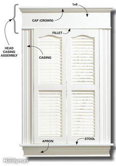 Window trim and door trim parts, with proper names.