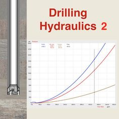new oil gas discoveries and drilling methods impacting alternative rh pinterest com