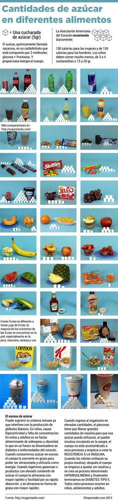 Cantidades de azúcar en diferentes alimentos