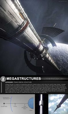 Megastructures 2 Space Elevator Design Packet by ArtOfSoulburn on DeviantArt Blender 3d, Hard Science Fiction, Mexico 2018, Elevator Design, Space And Astronomy, Futuristic Architecture, Space Station, Space Travel, Space Exploration