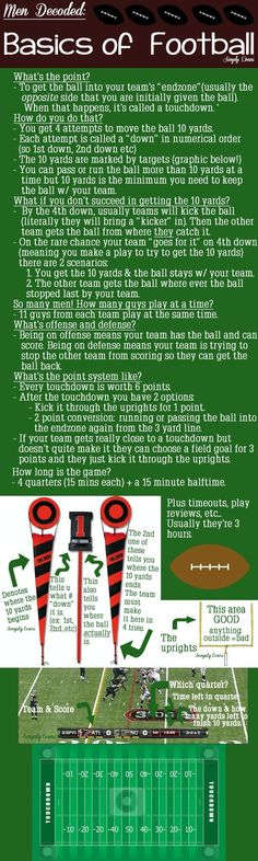 Need some basic football knowledge? Here's a breakdown of the Basics of Football on my blog Simply Evani! #americanfootballtips