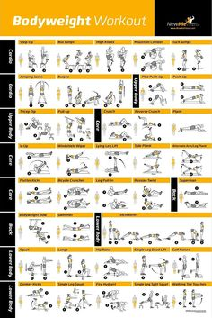 Bodyweight Exercise Poster - Total Body Workout - Personal Trainer Fitness Program - Home Gym Poster - Tones Core, Abs, Legs, Gluts & Upper Body - Improves Training Routine : Sports & Outdoors Fitness Workouts, At Home Workouts, Fitness Tips, Trainer Fitness, Easy Fitness, Fitness Outfits, Fitness Planner, Fitness Quotes, Upper Body Cardio