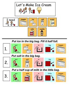 AACtual Therapy – Homemade Ice Cream in a Bag with Dr. Jill Senner and Matthew Baud.This resource is an at home activity that can be used to promote effective communication skills for children that use AAC systems. Pinned By: ADC Language Lessons, Language Activities, Therapy Activities, Therapy Ideas, Enrichment Activities, Book Activities, Speech Language Pathology, Speech And Language, Cooking In The Classroom