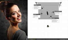 multiple speedlite portrait setup using Rogue Flashbenders « Neil vN – tangents