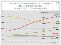Вести Экономика ― Столыпинский клуб обсудил проблемы бюджета
