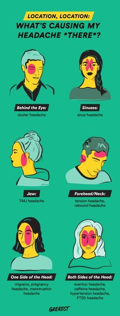 What Causes Headaches: Types, Location, and Treatments Cluster Headache Treatment, Cluster Headaches, Chronic Tension Headaches, What Causes Headaches, Headache Causes, Neck Headache, Migraine Attack, Migraine Pain