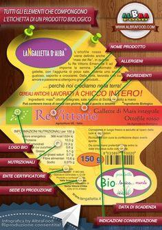 #biologico Tutti gli elementi che compongono un etichetta bio