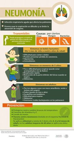 Neumonía #infografia #infographic #health