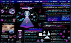 Internal Stargate | Quantum Images & Diagrams