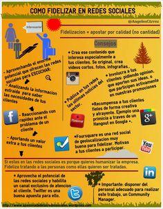 como-fidelizar-en-redes-sociales.jpg (1254×1614) de M.Angeles Gutierrez
