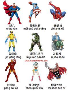 Popular Everyday Mandarin Phrases 口头禅   Mandarin For Me 中文与我