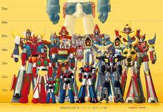Arena80 Forum - I Super Robots anni 70-in poi