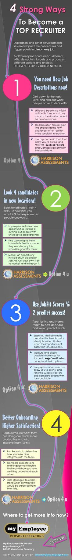 HR-Management starts with agile and proactive recruiters that use the right tools like HARRISON ASSESSMENTS to master their recruiting job