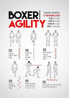 The Boxer agility workout is part of the Darebee Boxing Training themed week. Fitness Workouts, Agility Workouts, Gym Workout Tips, Workout Challenge, At Home Workouts, Body Workouts, Glute Workouts, Workout Plans, Boxing Workout Routine